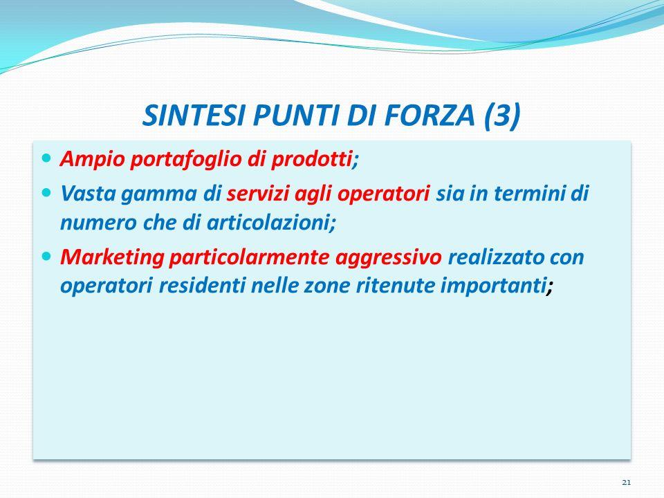 SINTESI PUNTI DI FORZA (3)