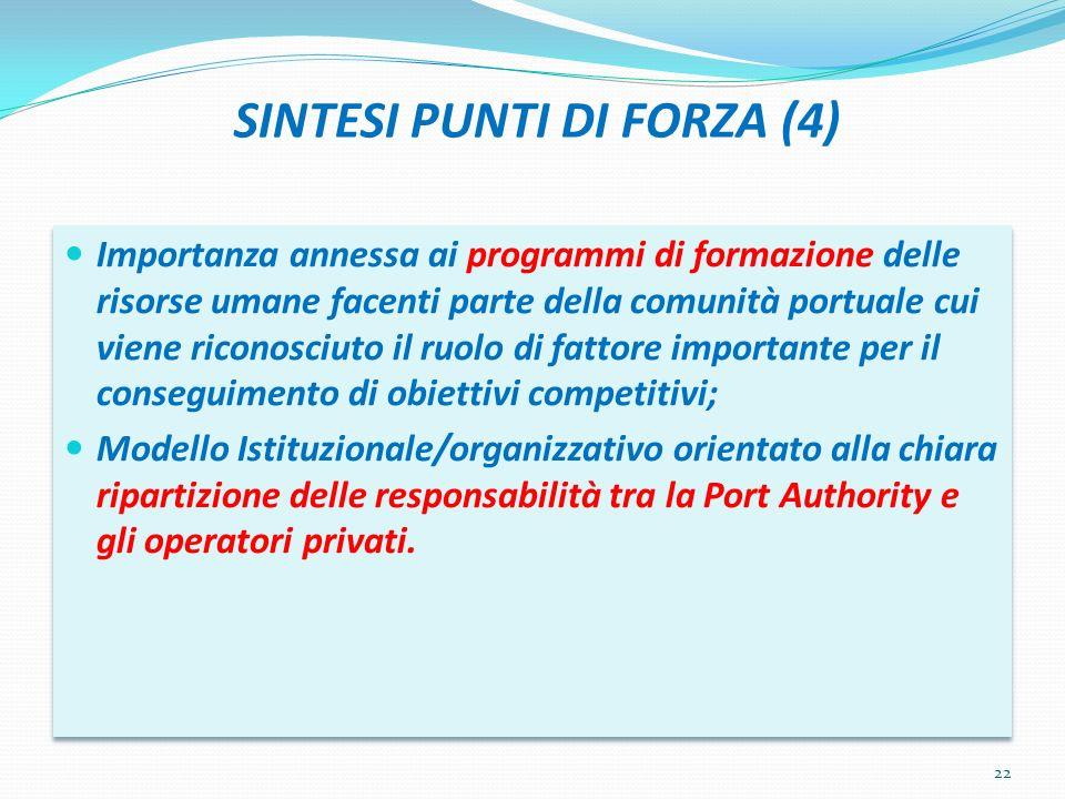 SINTESI PUNTI DI FORZA (4)