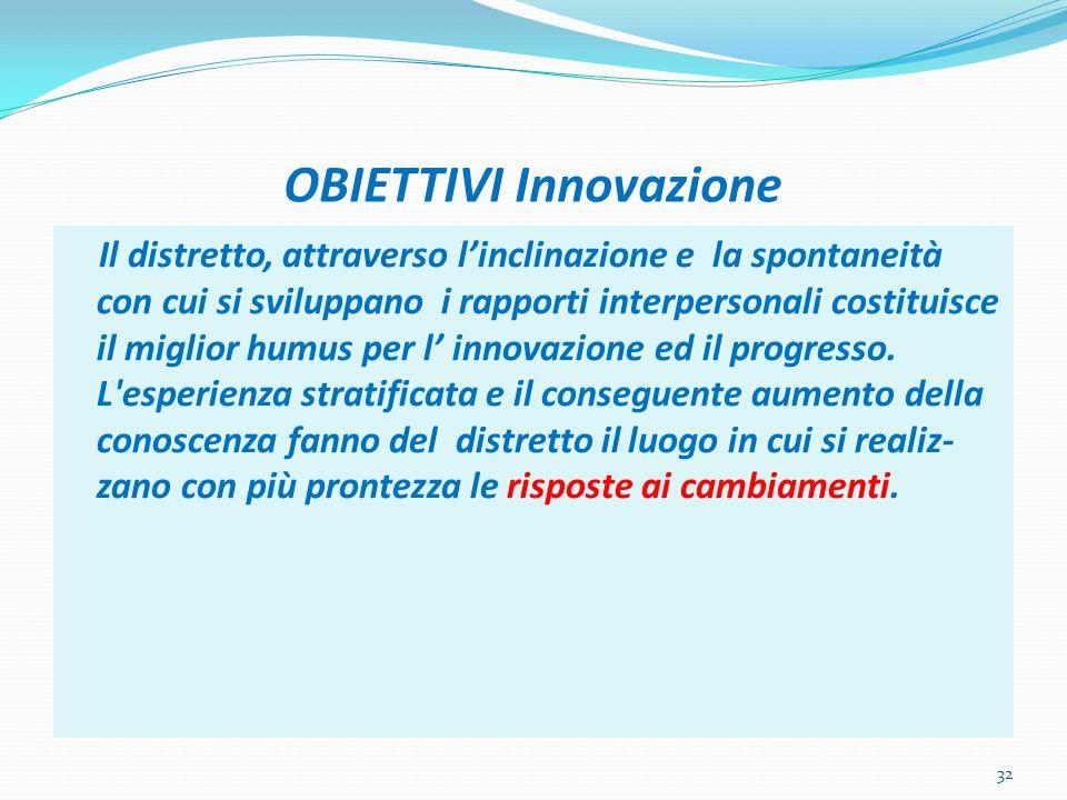 OBIETTIVI Innovazione