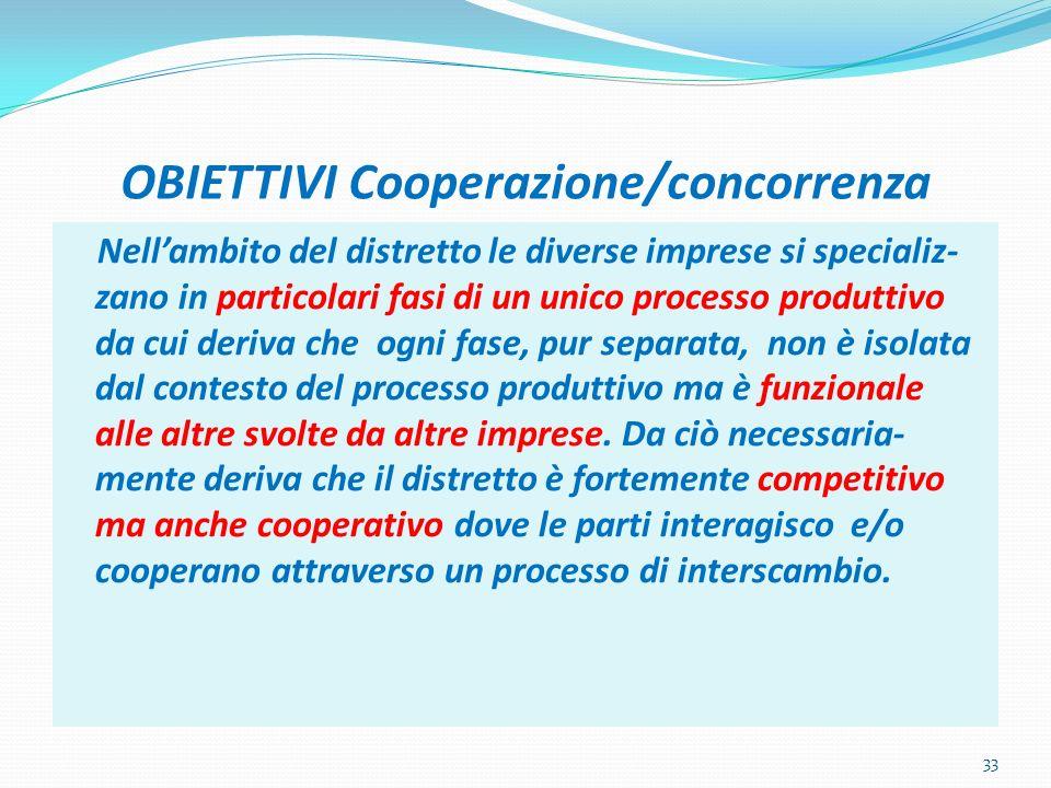 OBIETTIVI Cooperazione/concorrenza