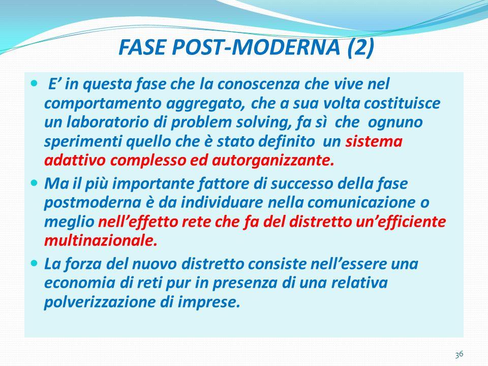 FASE POST-MODERNA (2)