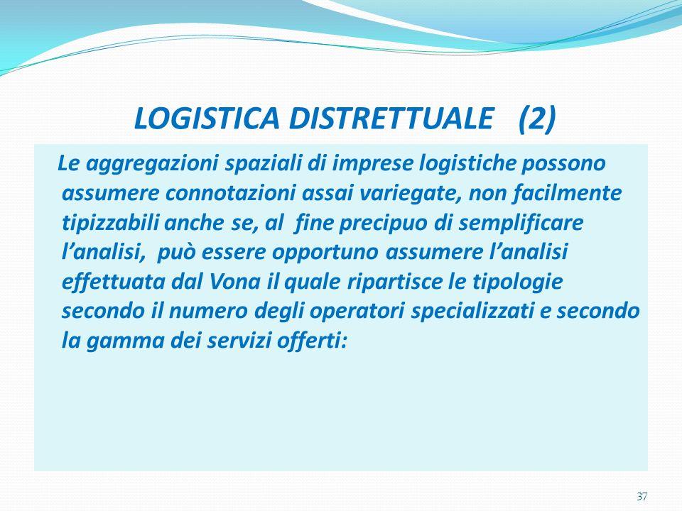 LOGISTICA DISTRETTUALE (2)