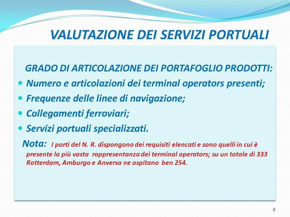 VALUTAZIONE DEI SERVIZI PORTUALI