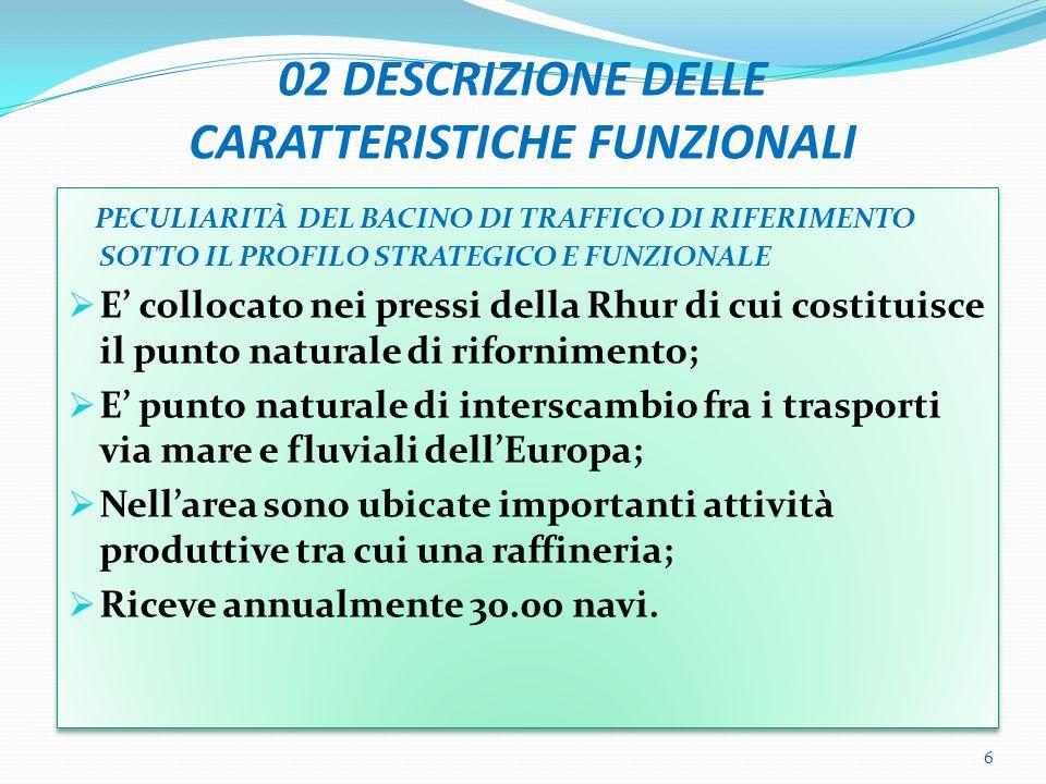 02 DESCRIZIONE DELLE CARATTERISTICHE FUNZIONALI