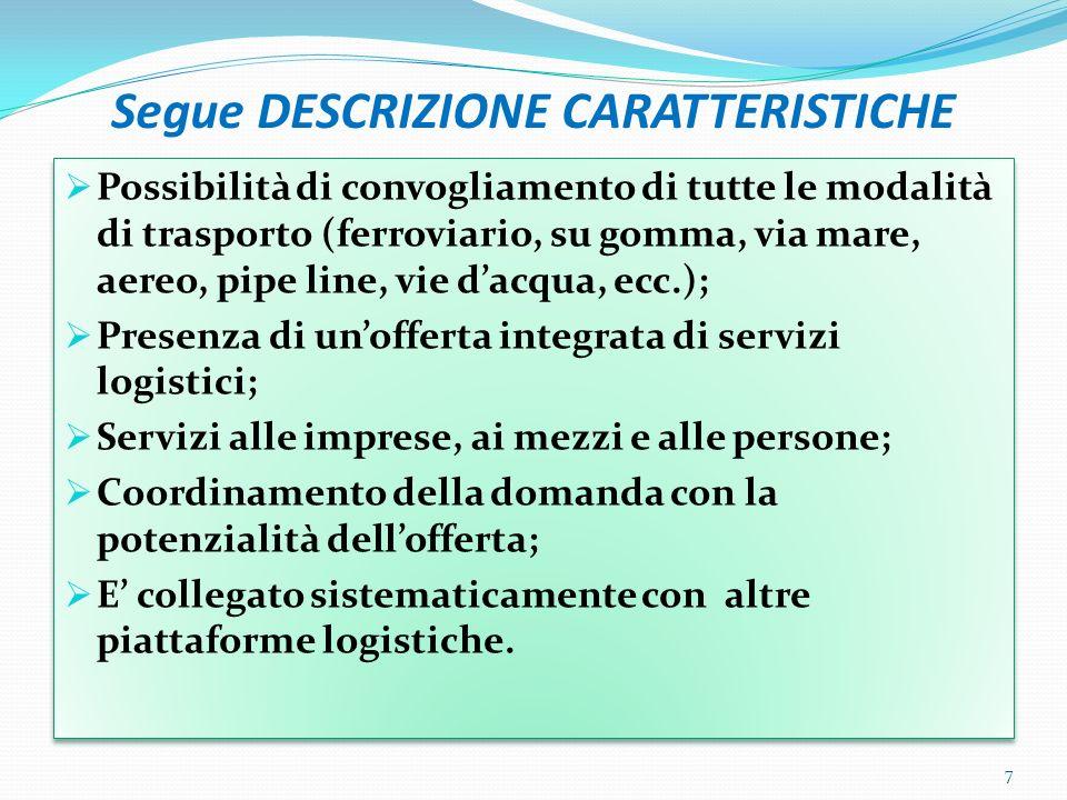 Segue DESCRIZIONE CARATTERISTICHE