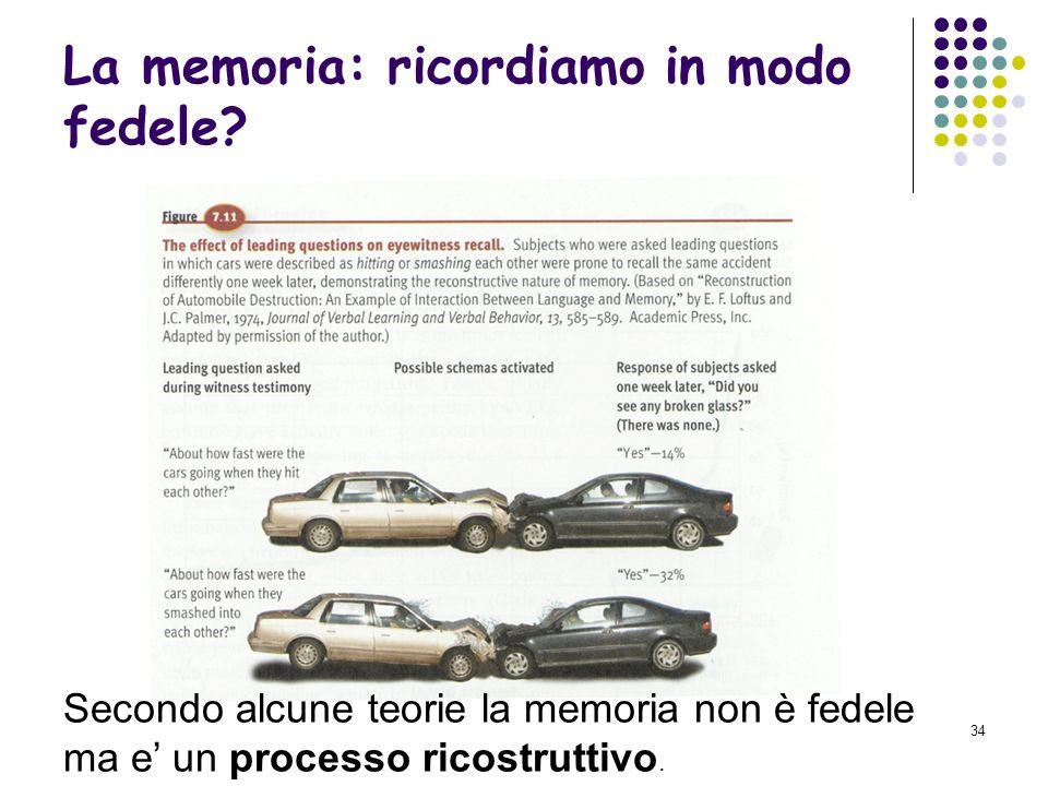La memoria: ricordiamo in modo fedele