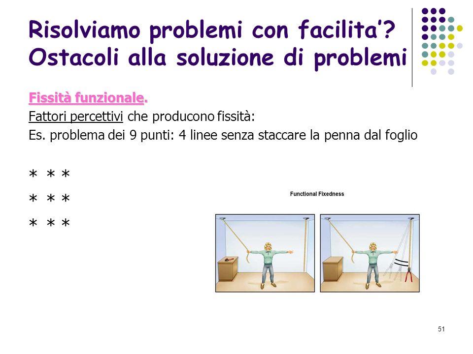 Risolviamo problemi con facilita' Ostacoli alla soluzione di problemi