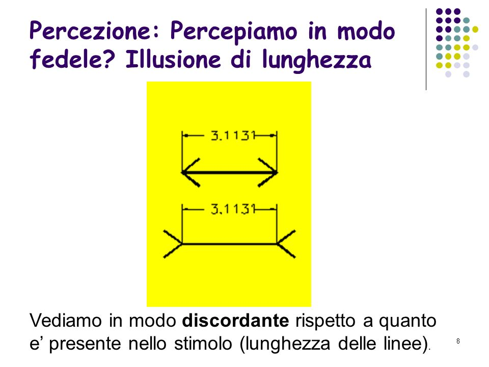 Percezione: Percepiamo in modo fedele Illusione di lunghezza