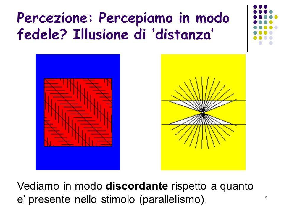 Percezione: Percepiamo in modo fedele Illusione di 'distanza'