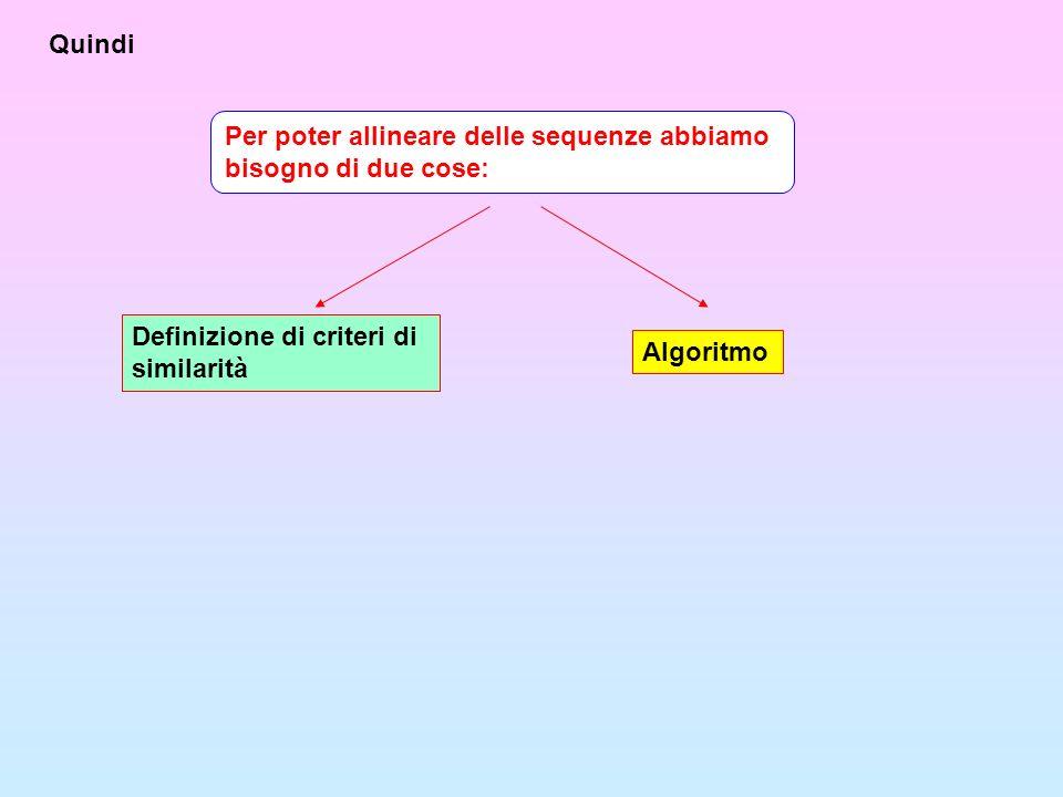 Quindi Per poter allineare delle sequenze abbiamo bisogno di due cose: Definizione di criteri di similarità.