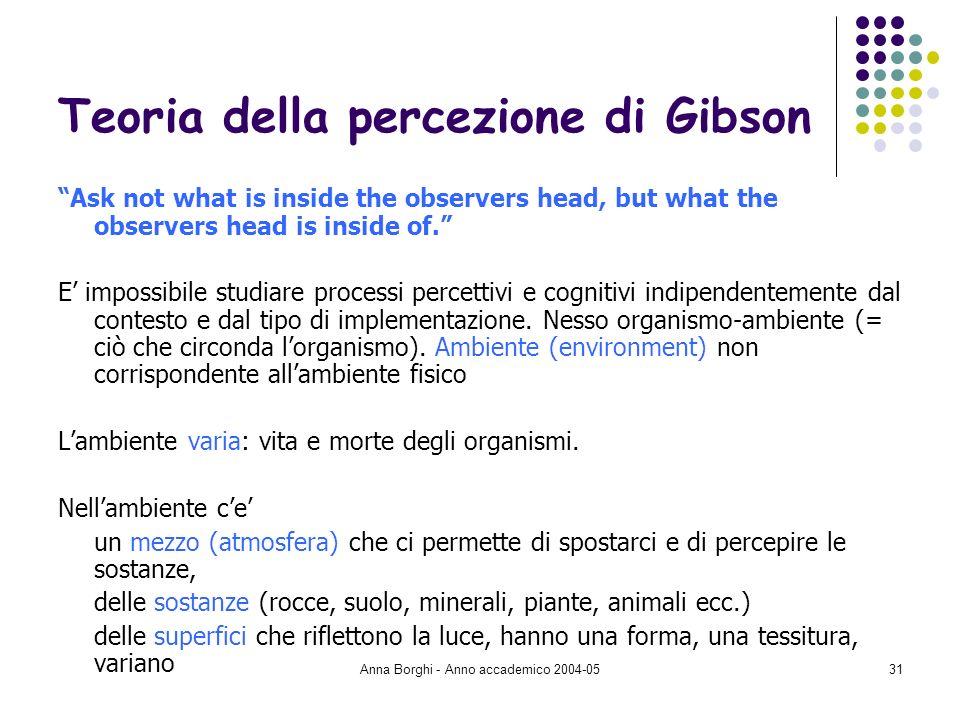 Teoria della percezione di Gibson