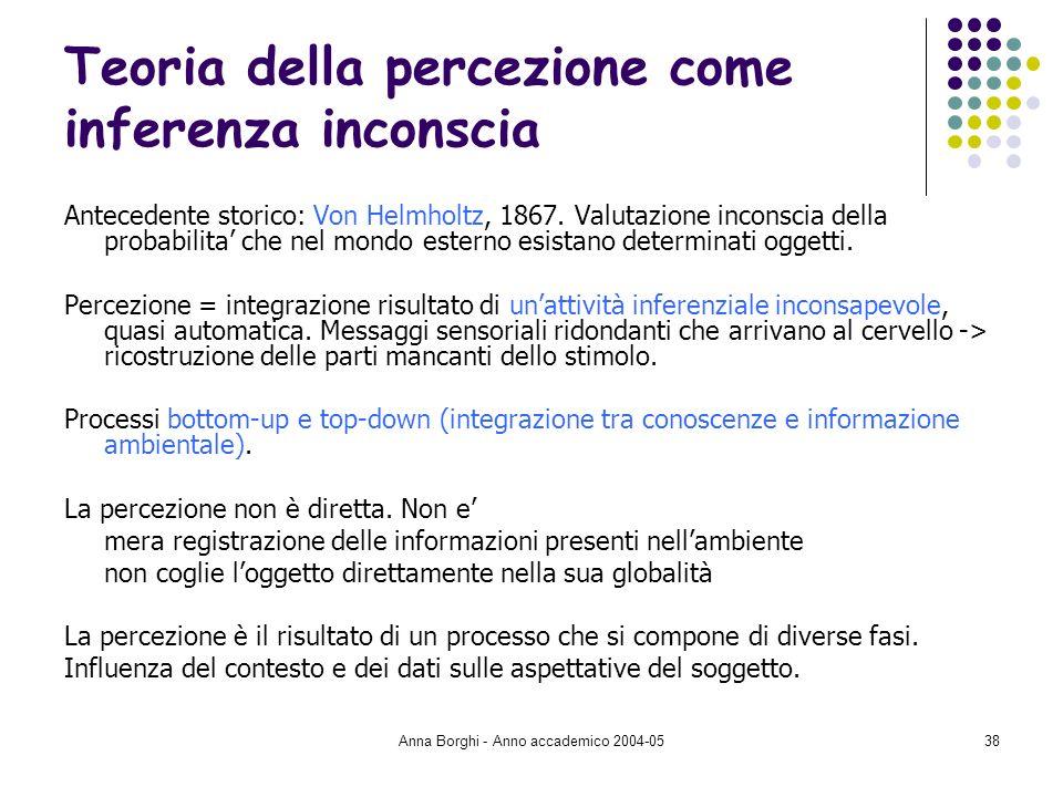 Teoria della percezione come inferenza inconscia