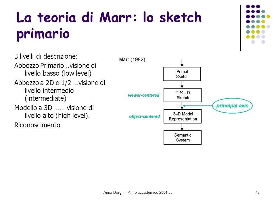 La teoria di Marr: lo sketch primario