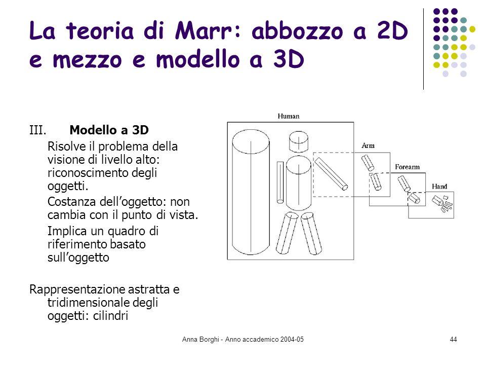 La teoria di Marr: abbozzo a 2D e mezzo e modello a 3D