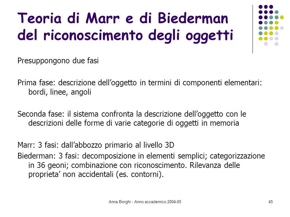 Teoria di Marr e di Biederman del riconoscimento degli oggetti
