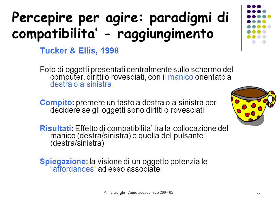 Percepire per agire: paradigmi di compatibilita' - raggiungimento