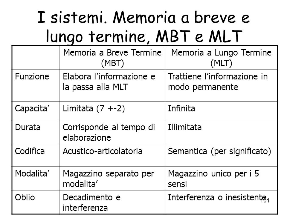 I sistemi. Memoria a breve e lungo termine, MBT e MLT