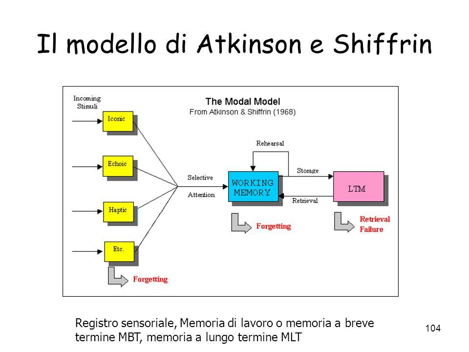 Il modello di Atkinson e Shiffrin