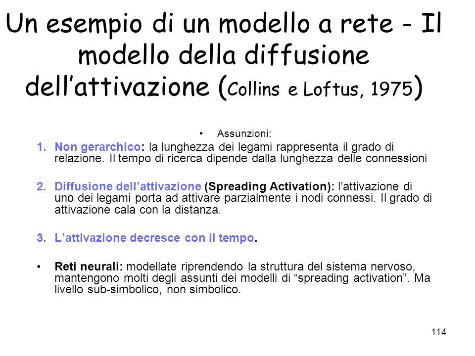 Un esempio di un modello a rete - Il modello della diffusione dell'attivazione (Collins e Loftus, 1975)