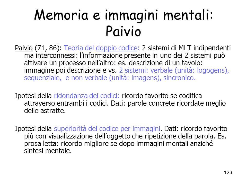 Memoria e immagini mentali: Paivio