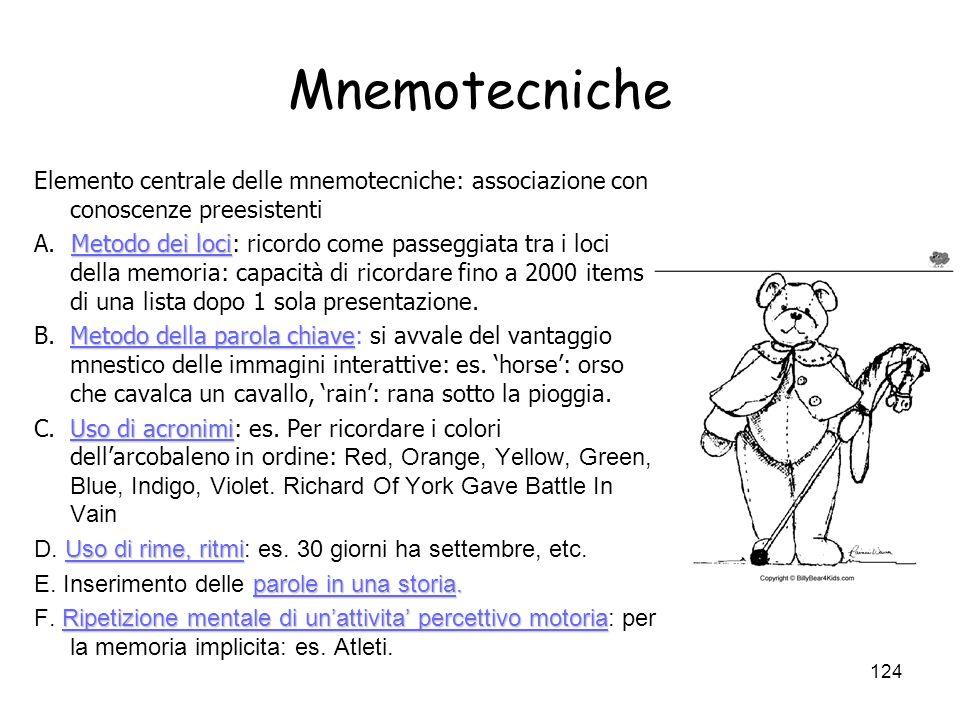 Mnemotecniche Elemento centrale delle mnemotecniche: associazione con conoscenze preesistenti.