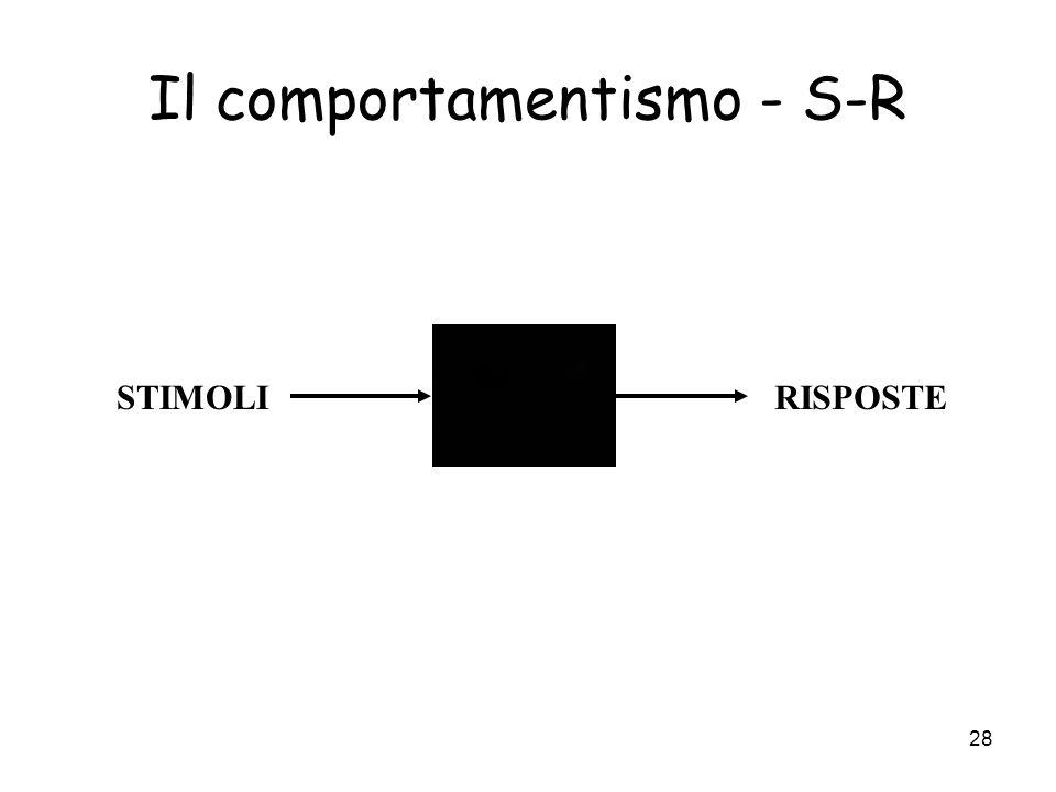 Il comportamentismo - S-R