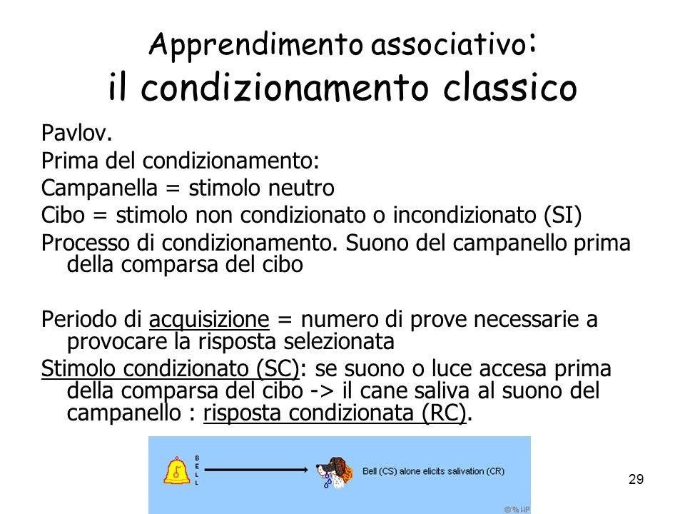 Apprendimento associativo: il condizionamento classico