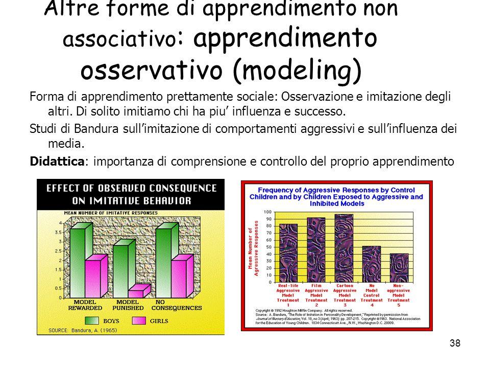 Altre forme di apprendimento non associativo: apprendimento osservativo (modeling)