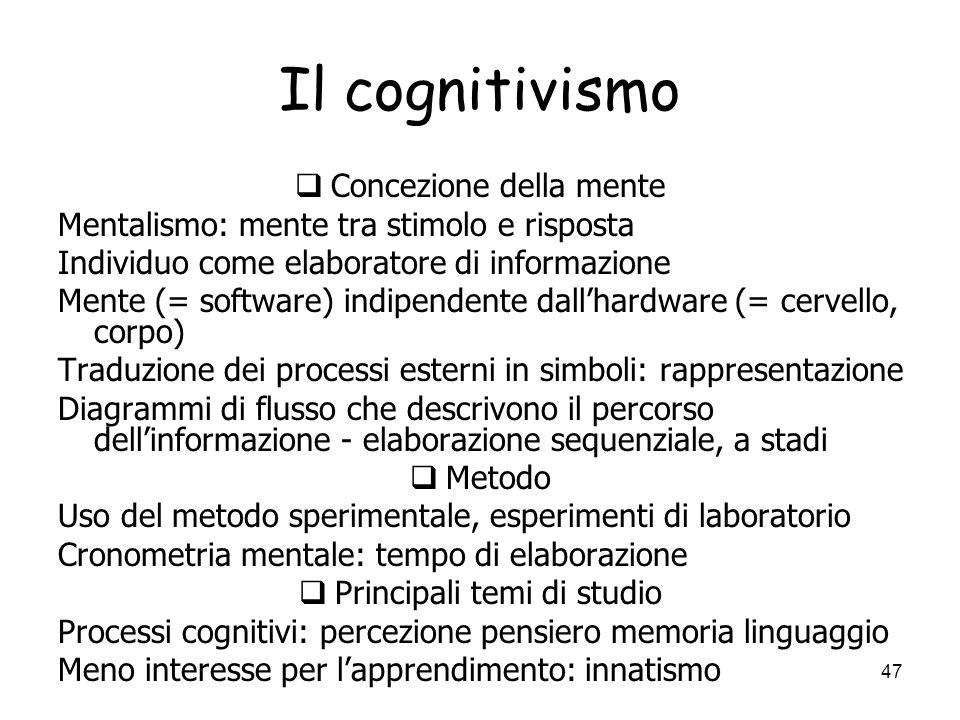 Il cognitivismo Concezione della mente
