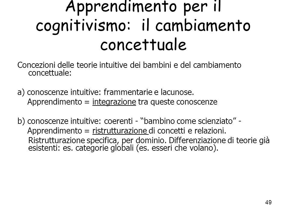 Apprendimento per il cognitivismo: il cambiamento concettuale