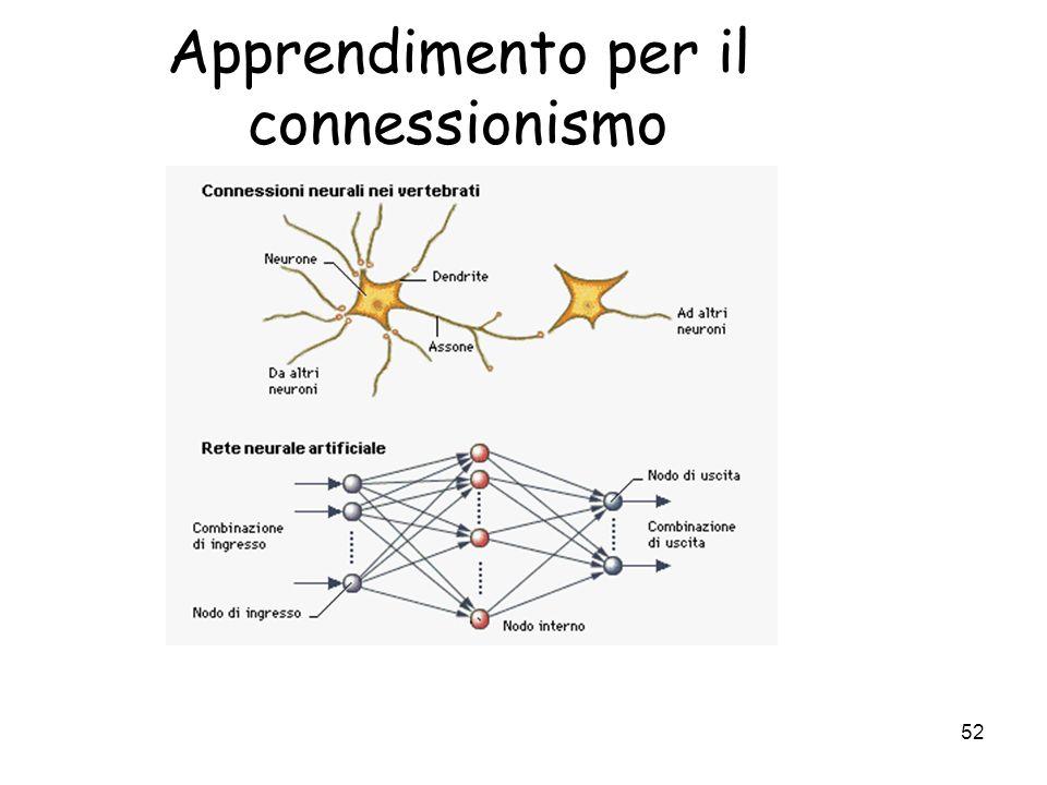 Apprendimento per il connessionismo