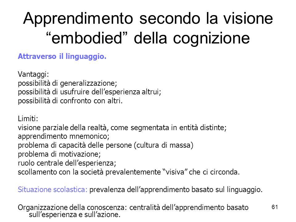 Apprendimento secondo la visione embodied della cognizione