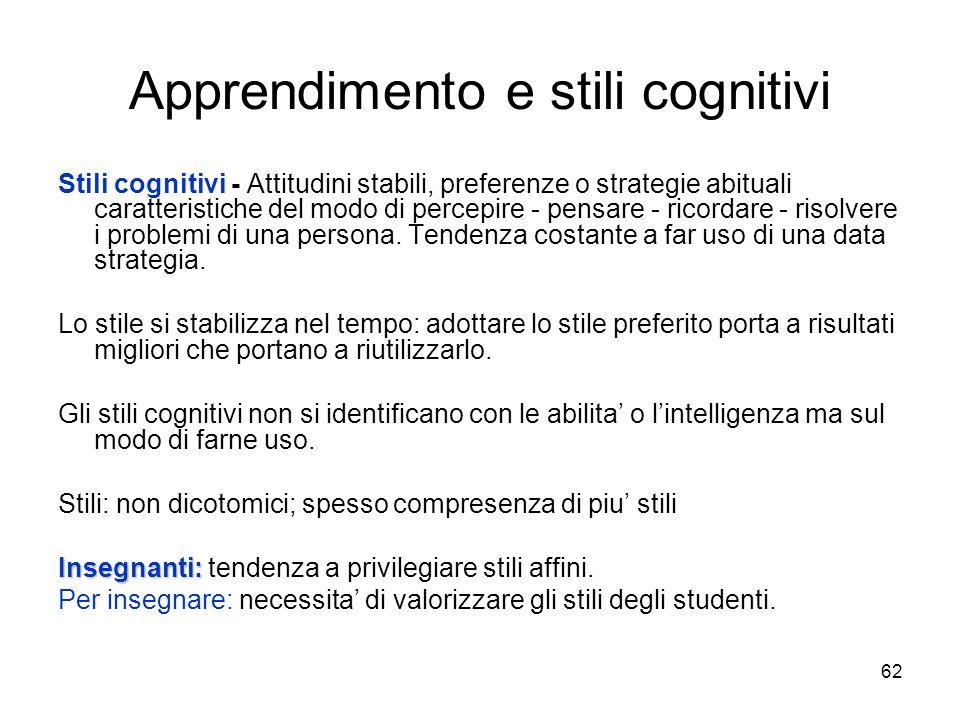 Apprendimento e stili cognitivi