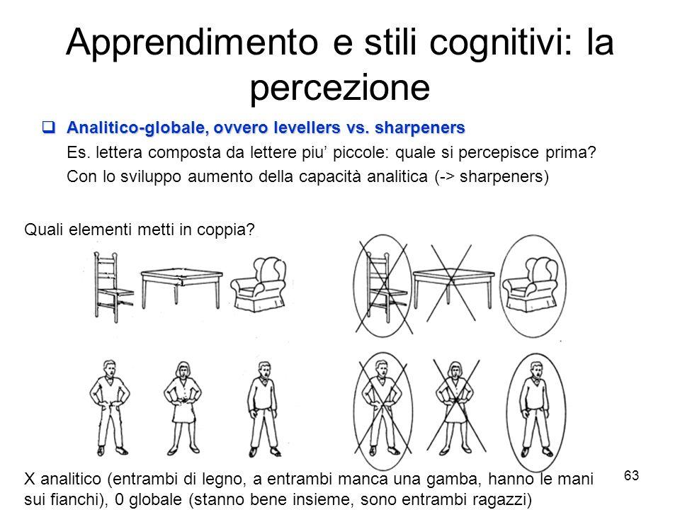 Apprendimento e stili cognitivi: la percezione