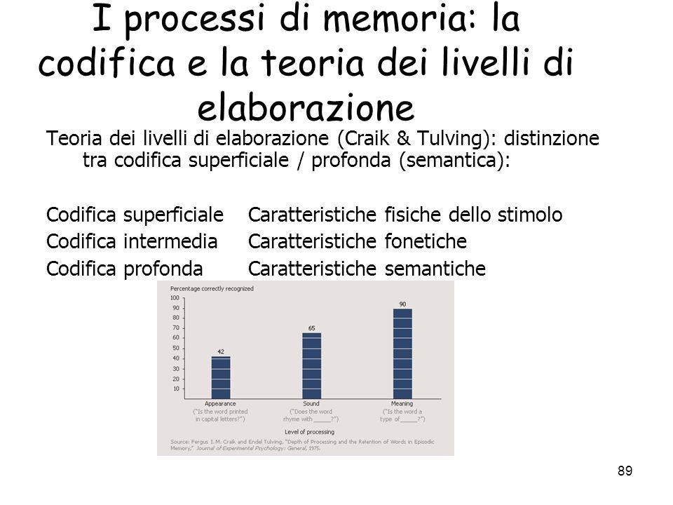 I processi di memoria: la codifica e la teoria dei livelli di elaborazione