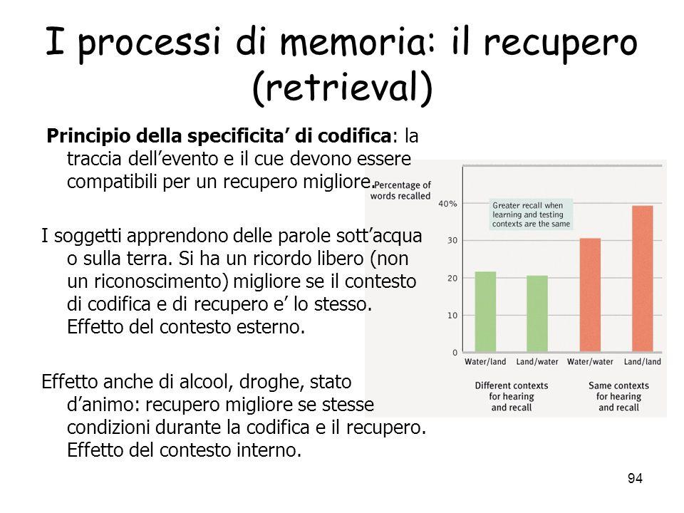 I processi di memoria: il recupero (retrieval)