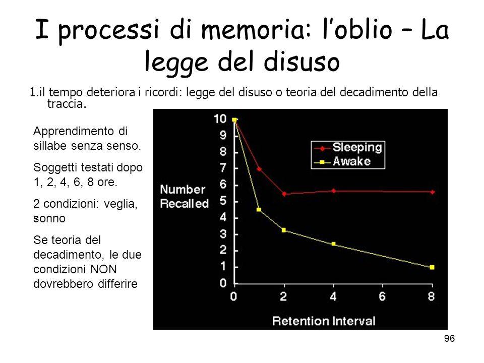 I processi di memoria: l'oblio – La legge del disuso