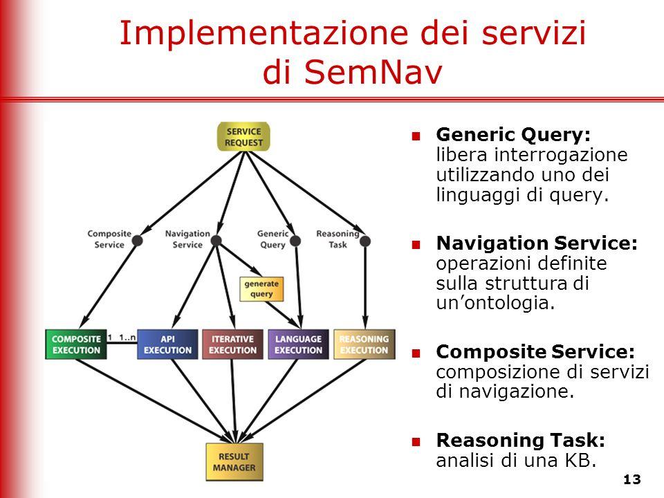 Implementazione dei servizi di SemNav