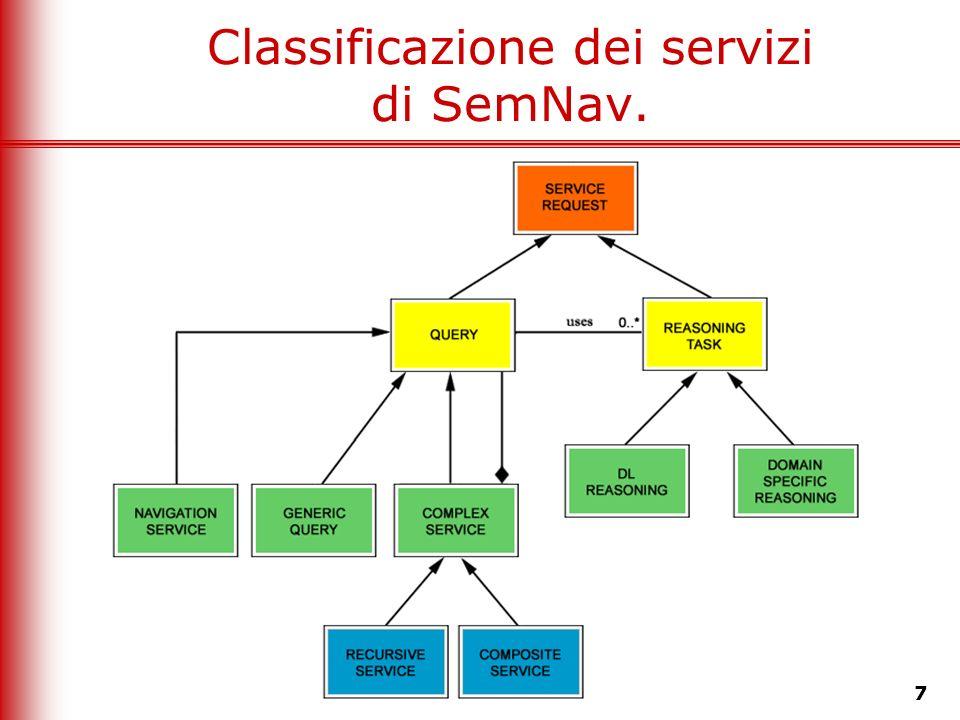 Classificazione dei servizi di SemNav.