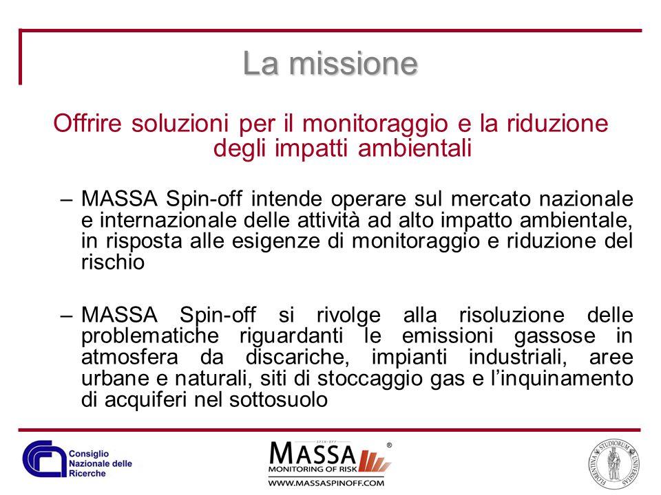 La missione Offrire soluzioni per il monitoraggio e la riduzione degli impatti ambientali.