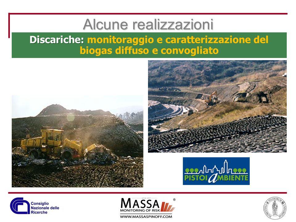Alcune realizzazioni Discariche: monitoraggio e caratterizzazione del biogas diffuso e convogliato