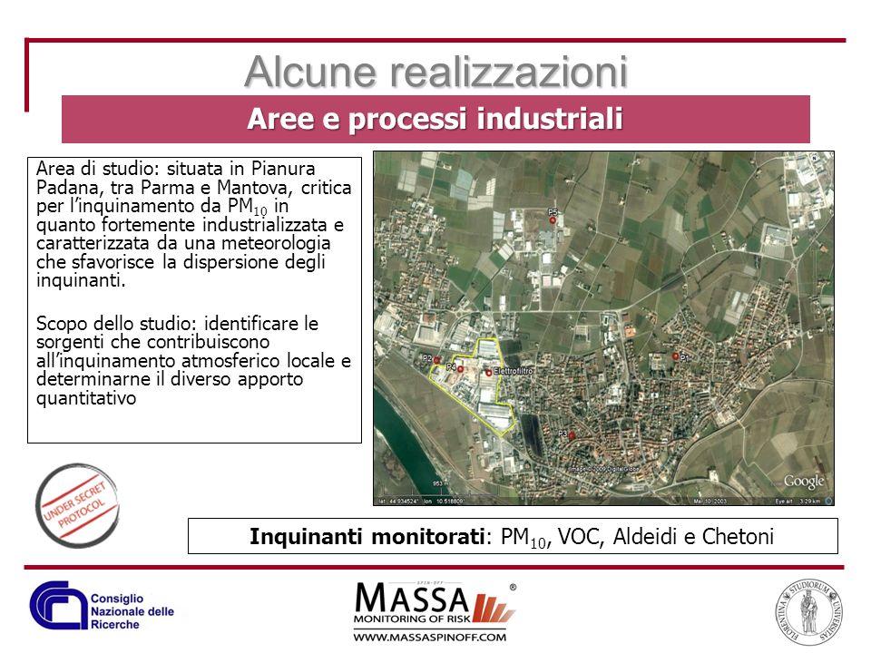 Aree e processi industriali