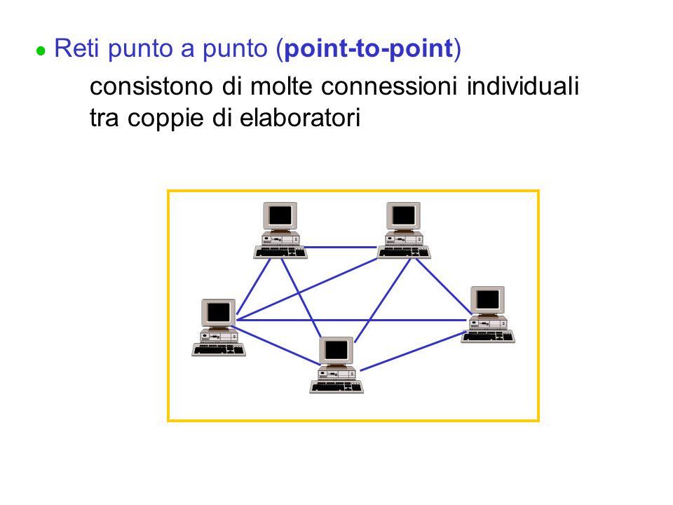 Reti punto a punto (point-to-point)