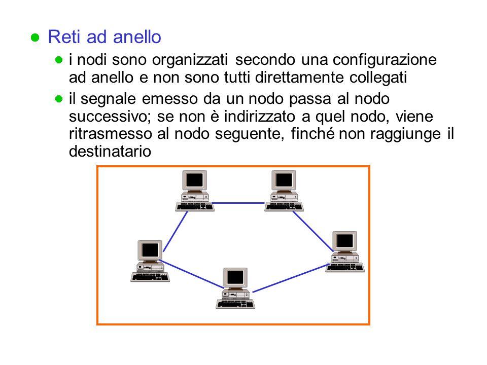Reti ad anello i nodi sono organizzati secondo una configurazione ad anello e non sono tutti direttamente collegati.
