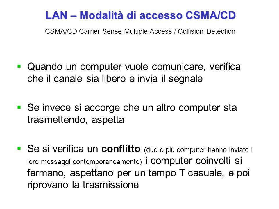 LAN – Modalità di accesso CSMA/CD