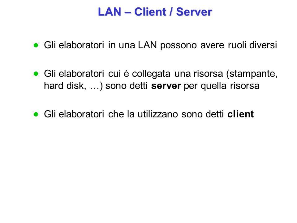 LAN – Client / Server Gli elaboratori in una LAN possono avere ruoli diversi.