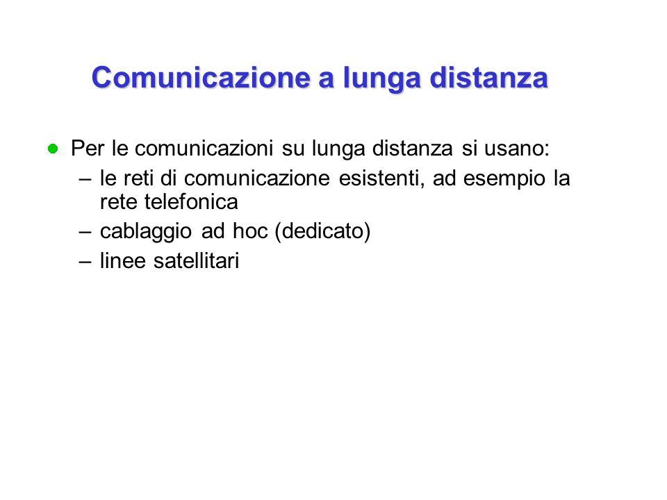 Comunicazione a lunga distanza