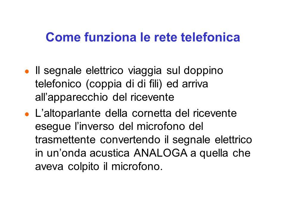 Come funziona le rete telefonica