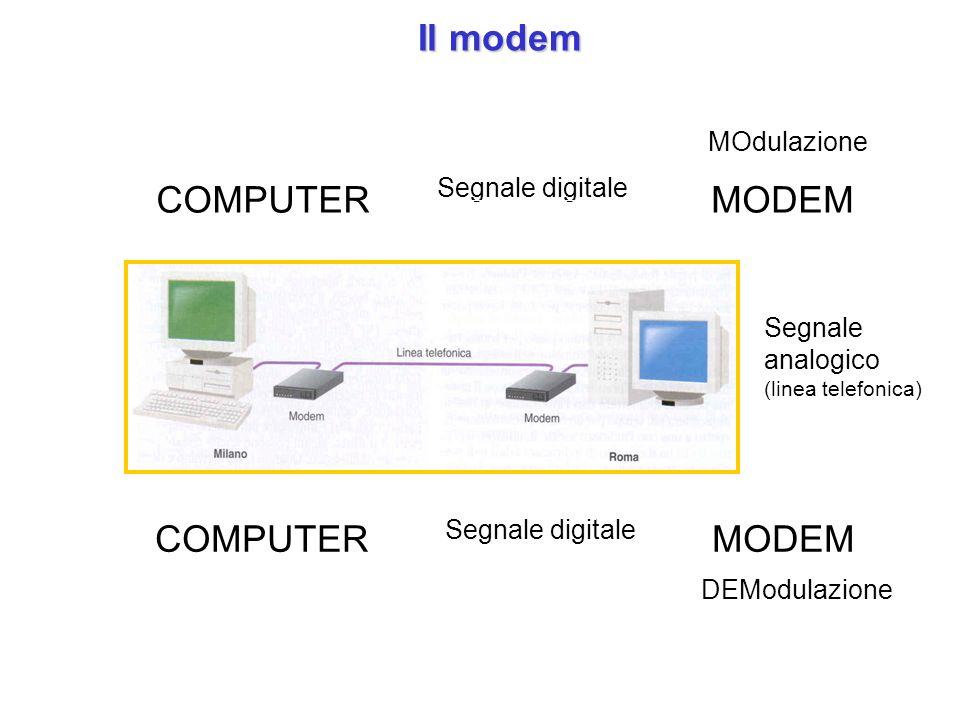 Il modem COMPUTER MODEM COMPUTER MODEM MOdulazione Segnale digitale