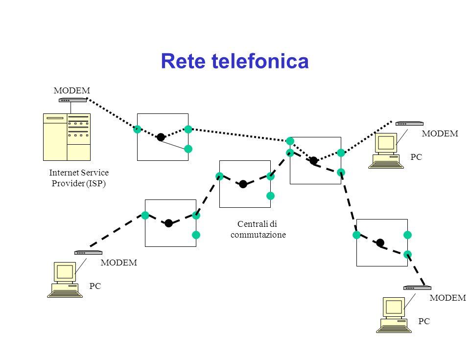 Rete telefonica Internet Service Provider (ISP) Centrali di